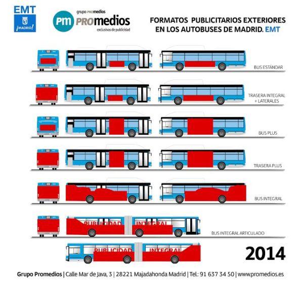 Infografía Promedios EMT