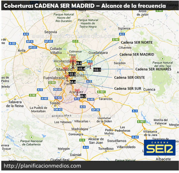Cobertura Cadena Ser Madrid