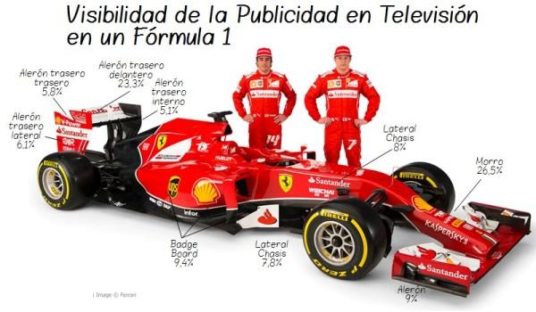 F1 Publicidad
