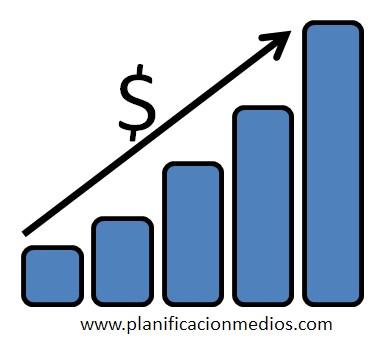 incremento inversion publicitaria